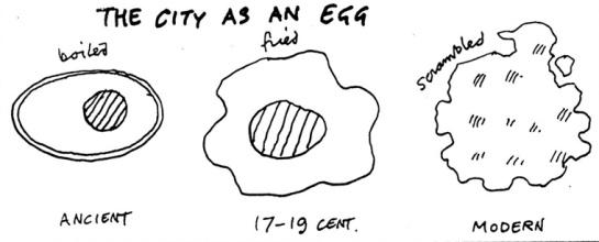 la teoría del huevo y la ciudad